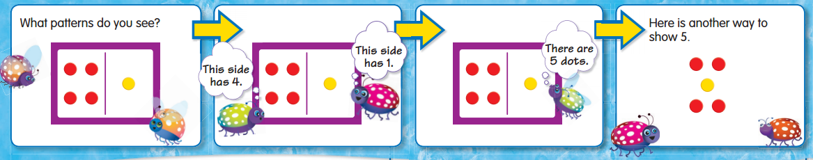 Envision Math 1st Grade Textbook Answer Key Topic 1.5 Spatial Patterns for Numbers to 10 2