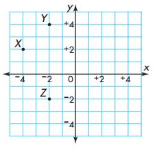 Envision Math 5th Grade Textbook Answer Key Topic 18 Test Prep 7