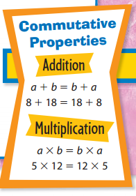 Envision Math 6th Grade Answer Key Topic 2.2 Properties of Operations 1