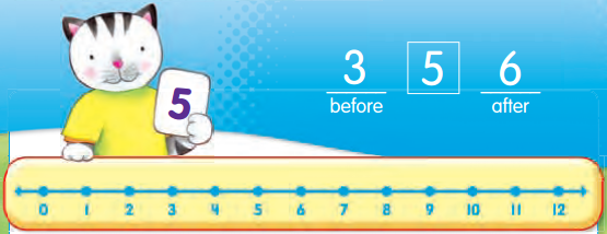 Envision Math Grade 1 Answer Key Topic 2.3 Ordering Numbers to 12 with a Number Line 1
