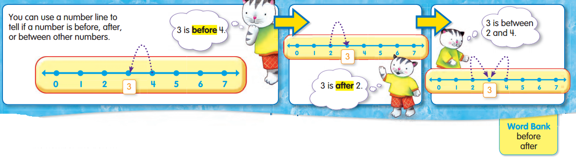 Envision Math Grade 1 Answer Key Topic 2.3 Ordering Numbers to 12 with a Number Line 3