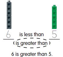 Envision Math Grade 1 Answers Topic 2 Reteaching 1