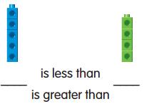 Envision Math Grade 1 Answers Topic 2 Reteaching 3