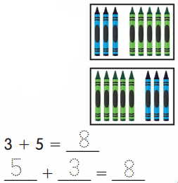 Envision Math Grade 2 Answer Key Topic 2 Reteaching 1