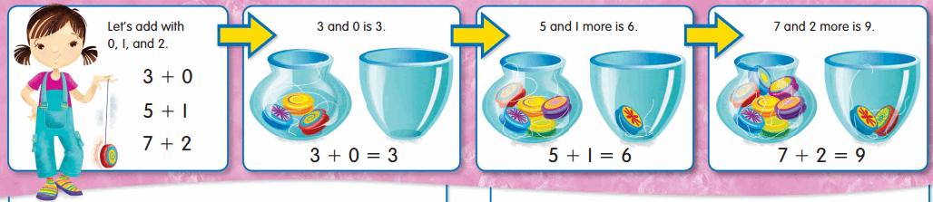 Envision Math Grade 2 Answer Key Topic 2.1 Adding 0, 1, 2 30
