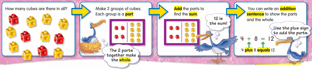 Envision Math Grade 2 Answers Topic 1.1 Writing Addition Number Sentences 20