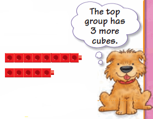 Envision Math Grade 2 Answers Topic 1.1 Writing Addition Number Sentences 5