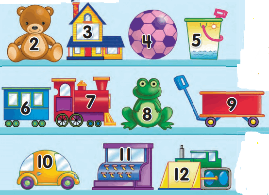 Envision Math Grade 2 Answers Topic 1.1 Writing Addition Number Sentences 8