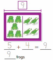 Envision Math Grade 2 Answers Topic 1.2 Stories About Joining 5