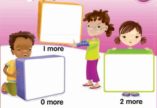 Envision Math Grade 2 Answers Topic 2.1 Adding 0, 1, 2 11.1