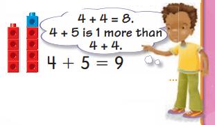 Envision Math Grade 2 Answers Topic 2.1 Adding 0, 1, 2 8