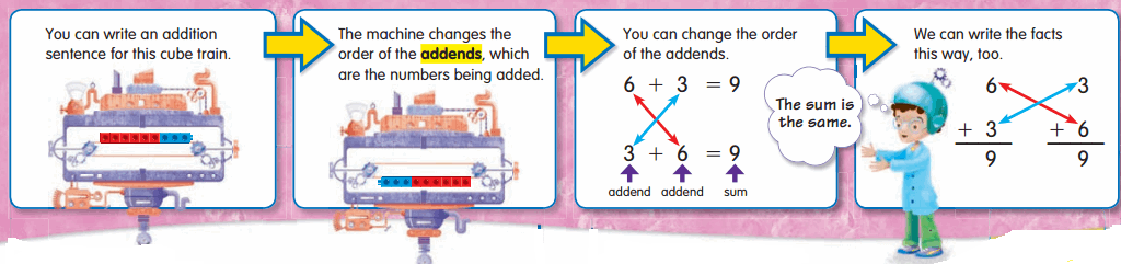Envision Math Grade 2 Answers Topic 2.4 Adding in Any Order 20