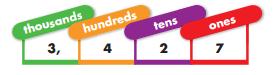 Envision Math Grade 3 Answers Topic 1 Test Prep 2