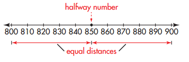Envision Math Grade 3 Answers Topic 2 Reteaching 1