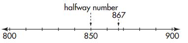 Envision Math Grade 3 Answers Topic 2 Reteaching 4