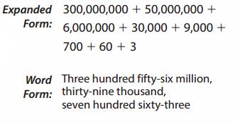 Envision Math Grade 4 Answer Key Topic 1.2 Millions 16