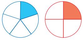 Envision Math Grade 5 Answer Key Topic 19.3 Circle Graphs 1