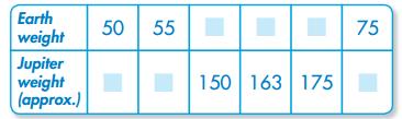 Envision Math Grade 5 Answer Key Topic 19.3 Circle Graphs 12