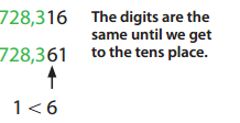 Envision Math Grade 6 Answer Key Topic 1 Reteaching 1
