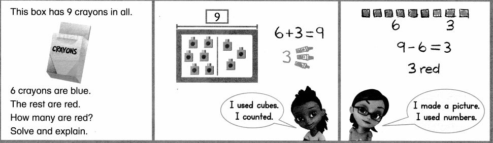 Envision Math Common Core 1st Grade Answer Key Topic 1 Understand Addition and Subtraction 70.3
