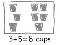 Envision Math Common Core 1st Grade Answer Key Topic 1 Understand Addition and Subtraction 70.6