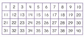 Envision Math Common Core 1st Grade Answer Key Topic 10 Use Models and Strategies to Add Tens and Ones 90.8