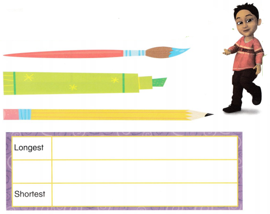 Envision Math Common Core 1st Grade Answer Key Topic 12 Measure Lengths 9