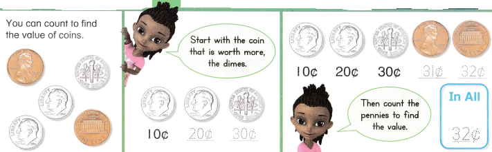 Envision Math Common Core 1st Grade Answer Key Topic 13 Time and Money 18