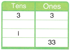 Envision Math Common Core 1st Grade Answer Key Topic 13 Time and Money 3