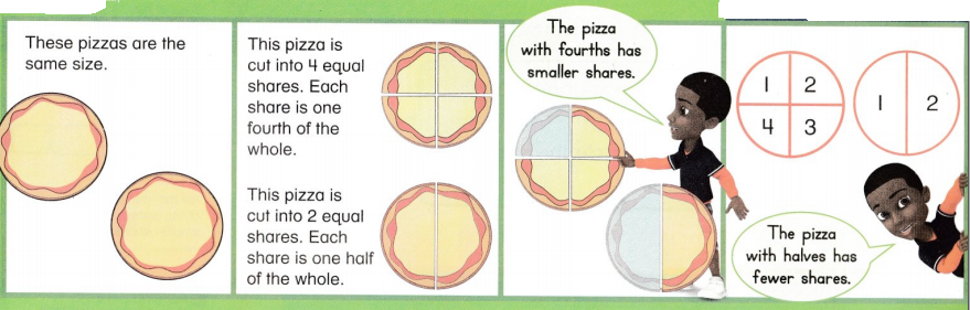Envision Math Common Core 1st Grade Answer Key Topic 15 Equal Shares of Circles and Rectangles 41