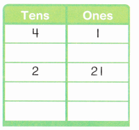 Envision Math Common Core 1st Grade Answer Key Topic 8 Understand Place Value 16.1