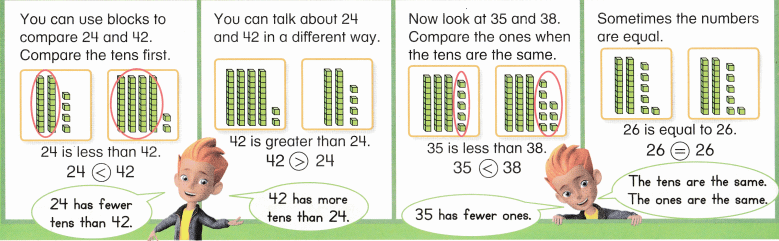 Envision Math Common Core 1st Grade Answer Key Topic 9 Compare Two-Digit Numbers 1600