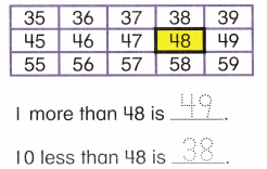 Envision Math Common Core 1st Grade Answer Key Topic 9 Compare Two-Digit Numbers 60.4