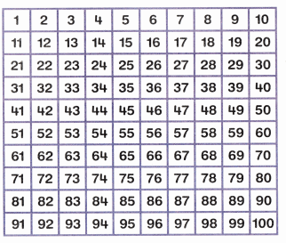 Envision Math Common Core 1st Grade Answer Key Topic 9 Compare Two-Digit Numbers 73