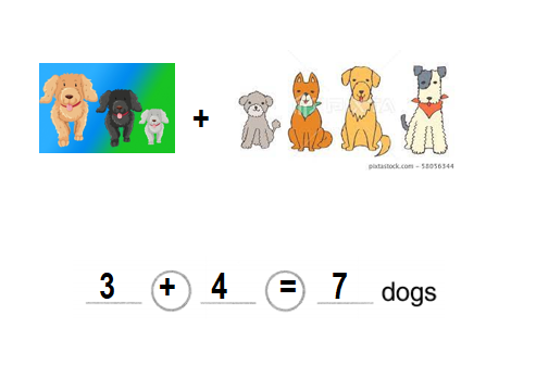Envision-Math-Common-Core-1st-Grade-Answers-Key-Topic-1-Understand-Addition-and-Subtraction-Lesson 1.1 Add To-Problem Solving-6