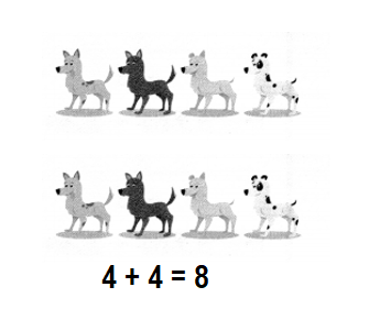 Envision-Math-Common-Core-1st-Grade-Answers-Key-Topic-1-Understand-Addition-and-Subtraction-Lesson 1.1 Add To-Solve and Share