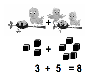 Envision-Math-Common-Core-1st-Grade-Answers-Key-Topic-1-Understand-Addition-and-Subtraction-Lesson 1.2 Put Together-Guided Practice-1