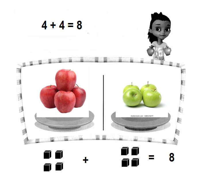 Envision-Math-Common-Core-1st-Grade-Answers-Key-Topic-1-Understand-Addition-and-Subtraction-Lesson 1.2 Put Together