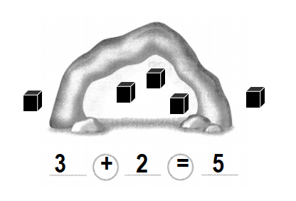 Envision-Math-Common-Core-1st-Grade-Answers-Key-Topic-1-Understand-Addition-and-Subtraction-Lesson 1.3 Both Addends Unknown-Independent Practice-5