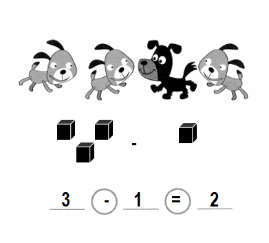 Envision-Math-Common-Core-1st-Grade-Answers-Key-Topic-1-Understand-Addition-and-Subtraction-Lesson 1.5 Compare Situations-Independent Practice-2