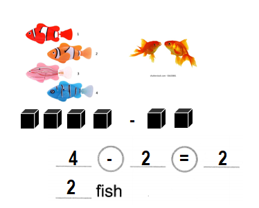 Envision-Math-Common-Core-1st-Grade-Answers-Key-Topic-1-Understand-Addition-and-Subtraction-Lesson 1.5 Compare Situations-Problem Solving-5