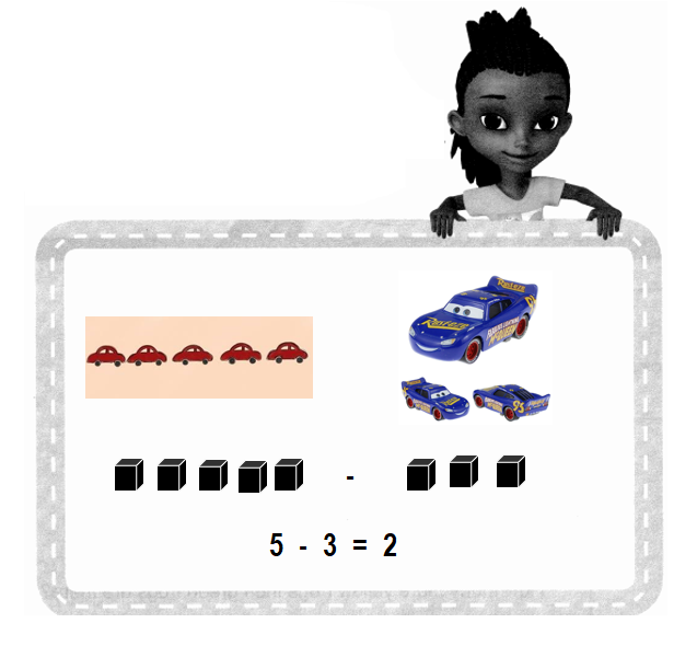 Envision-Math-Common-Core-1st-Grade-Answers-Key-Topic-1-Understand-Addition-and-Subtraction-Lesson 1.5 Compare Situations