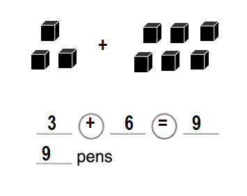 Envision-Math-Common-Core-1st-Grade-Answers-Key-Topic-1-Understand-Addition-and-Subtraction-Lesson 1.6 More Compare Situations-Problem Solving-Reasoning-6