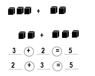 Envision-Math-Common-Core-1st-Grade-Answers-Key-Topic-1-Understand-Addition-and-Subtraction-Lesson 1.7 Change Unknown-Higher Order Thinking-7