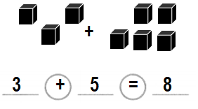 Envision-Math-Common-Core-1st-Grade-Answers-Key-Topic-1-Understand-Addition-and-Subtraction-Lesson 1.9 Construct Arguments-Problem Solving-5