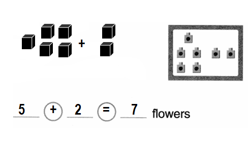Envision-Math-Common-Core-1st-Grade-Answers-Key-Topic-1-Understand-Addition-and-Subtraction-Lesson 1.9 Construct Arguments-Solve. Use cubes or draw a picture-1