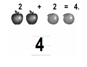 Envision-Math-Common-Core-1st-Grade-Answers-Key-Topic-1-Understand-Addition-and-Subtraction-Vocabulary-2