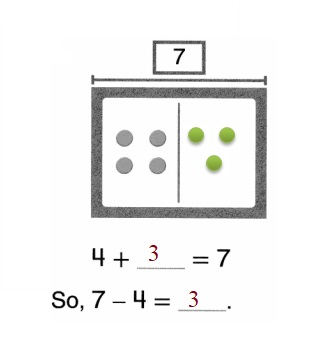 Envision-Math-Common-Core-1st-Grade-Answers-Key-Topic-2-Fluently-Add-and-Subtract-Within-10-Lesson-2.7-Think –Addition-to-Subtract-Independent-Practice- Question-4