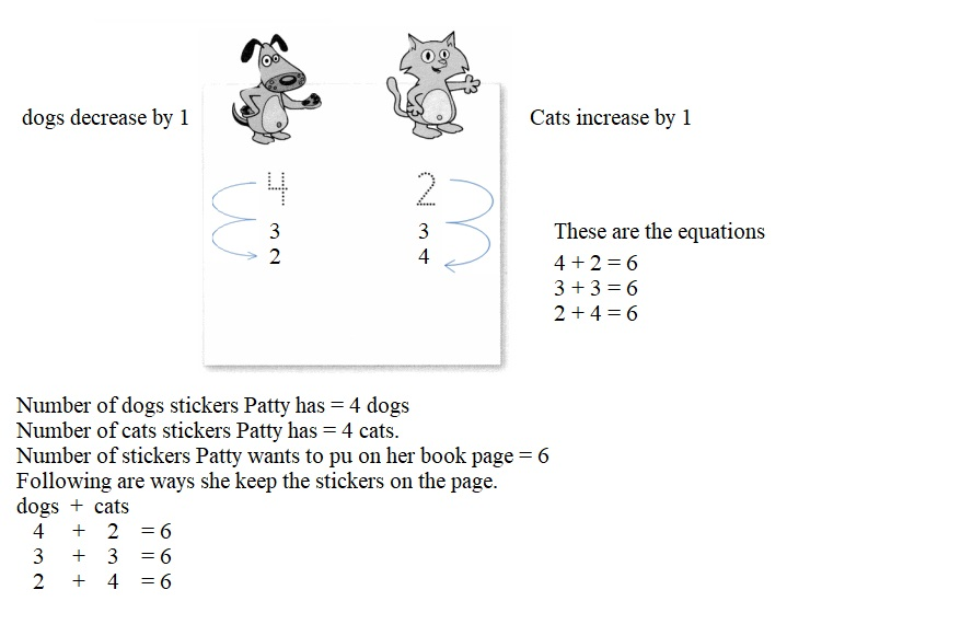Envision-Math-Common-Core-1st-Grade-Answers-Key-Topic-2-Fluently-Add-and-Subtract-Within-10-Lesson-2.9-Look-For-and-Use-Structure-Guided-Practice-Question-1