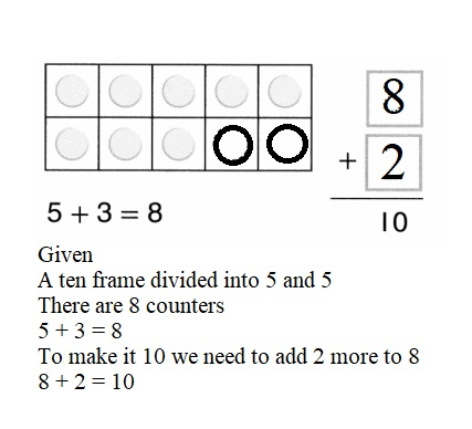 Envision-Math-Common-Core-1st-Grade-Answers-Key-Topic-2-Fluently-Add-and-Subtract-Within-10-Lesson-2.9-Look-For-and-Use-Structure-Set-D